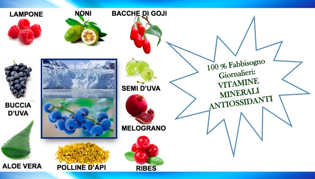 fabbisogno vitamine
